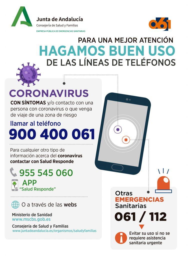 Teléfonos de Atención COVID-19
